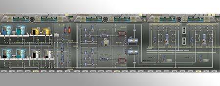 Пример трех экранов части грузовой системы Терминала